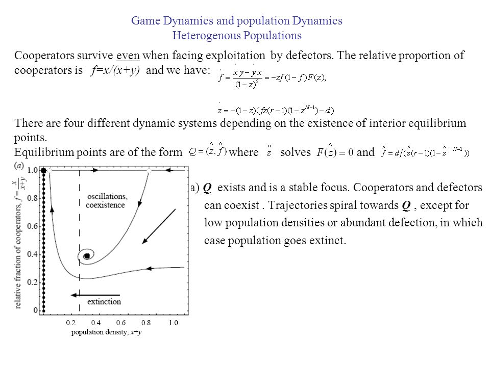 36 game dynamics and population dynamics