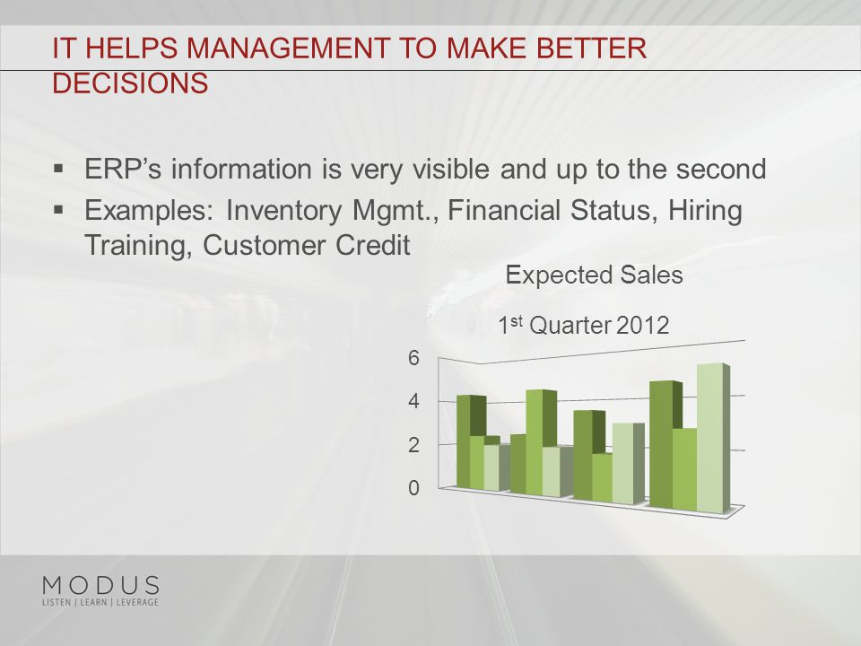 IT HELPS MANAGEMENT TO MAKE BETTER DECISIONS  ERP's information is very visible and up to the second  Examples: Inventory Mgmt., Financial Status, Hiring Training, Customer Credit