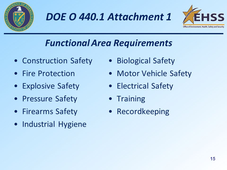 15 DOE O Attachment 1 Functional Area Requirements Construction Safety Fire Protection Explosive Safety Pressure Safety Firearms Safety Industrial Hygiene Biological Safety Motor Vehicle Safety Electrical Safety Training Recordkeeping