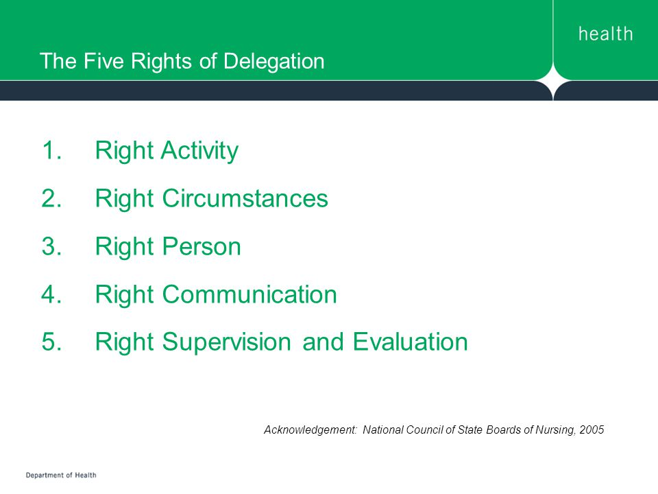 The Five Rights of Delegation 1.Right Activity 2.Right Circumstances 3.Right Person 4.Right Communication 5.Right Supervision and Evaluation Acknowledgement: National Council of State Boards of Nursing, 2005