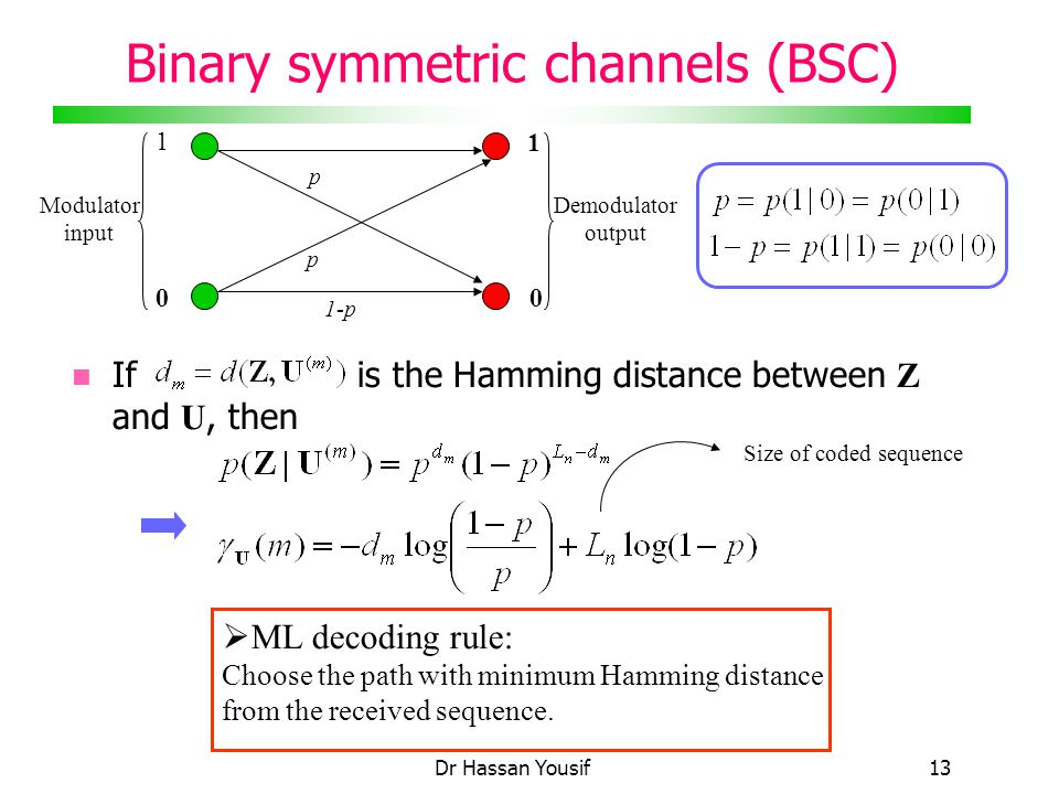 Dr Hassan Yousif13 Binary symmetric channels (BSC)‏ If is the Hamming distance between Z and U, then Modulator input 1-p p p Demodulator output  ML decoding rule: Choose the path with minimum Hamming distance from the received sequence.