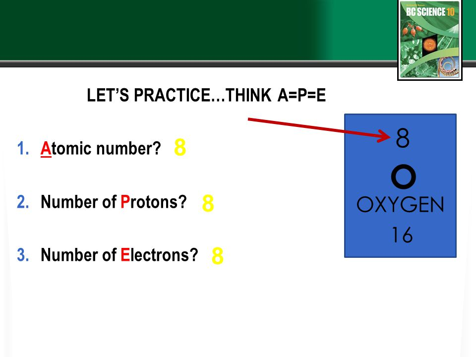 LET'S PRACTICE…THINK A=P=E 1.Atomic number. 2.Number of Protons.
