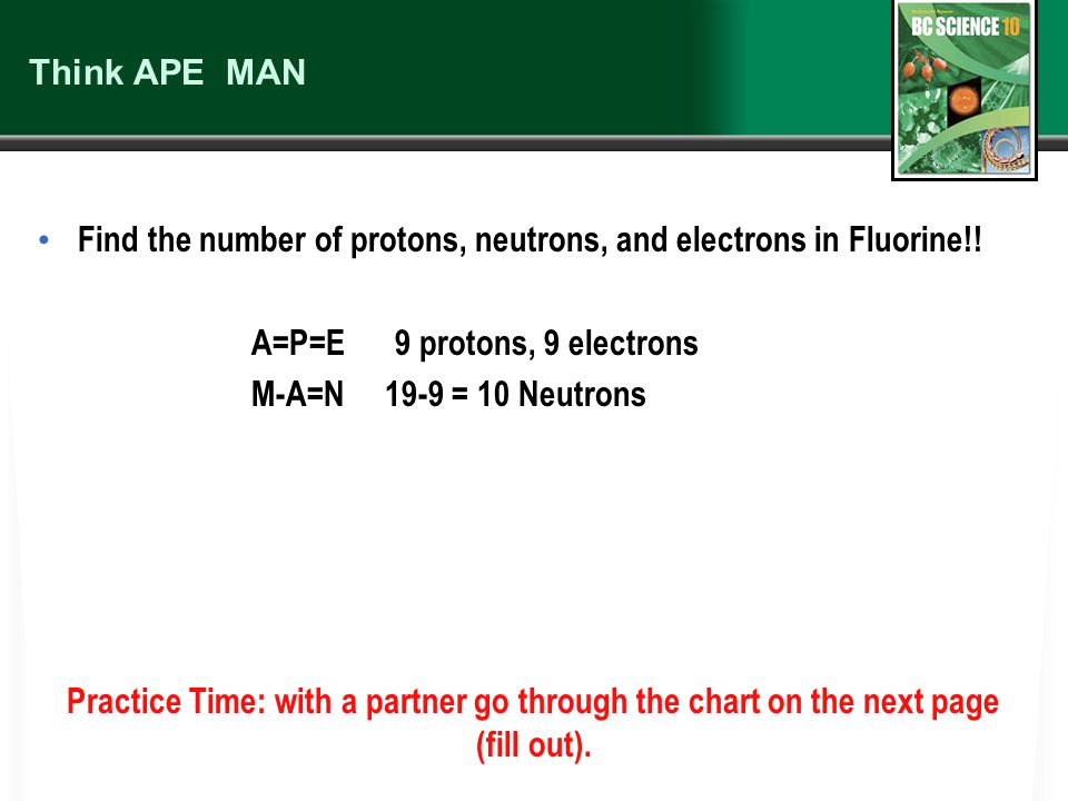 Think APE MAN Find the number of protons, neutrons, and electrons in Fluorine!.