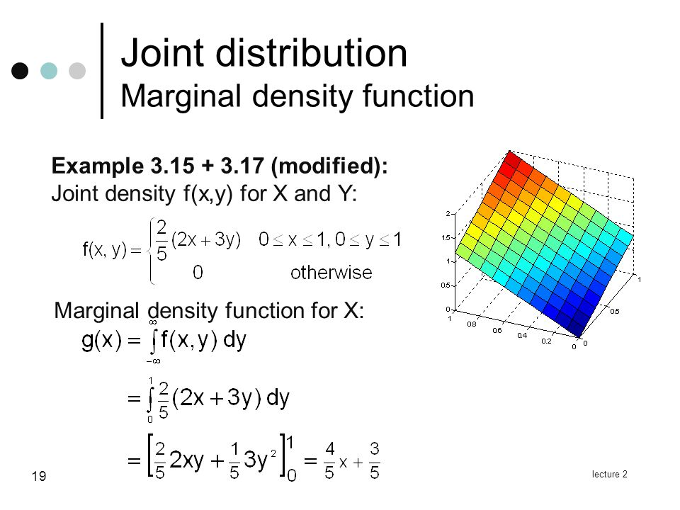 lecture 2 19 Joint distribution Marginal density function Example (modified): Joint density f(x,y) for X and Y: Marginal density function for X: