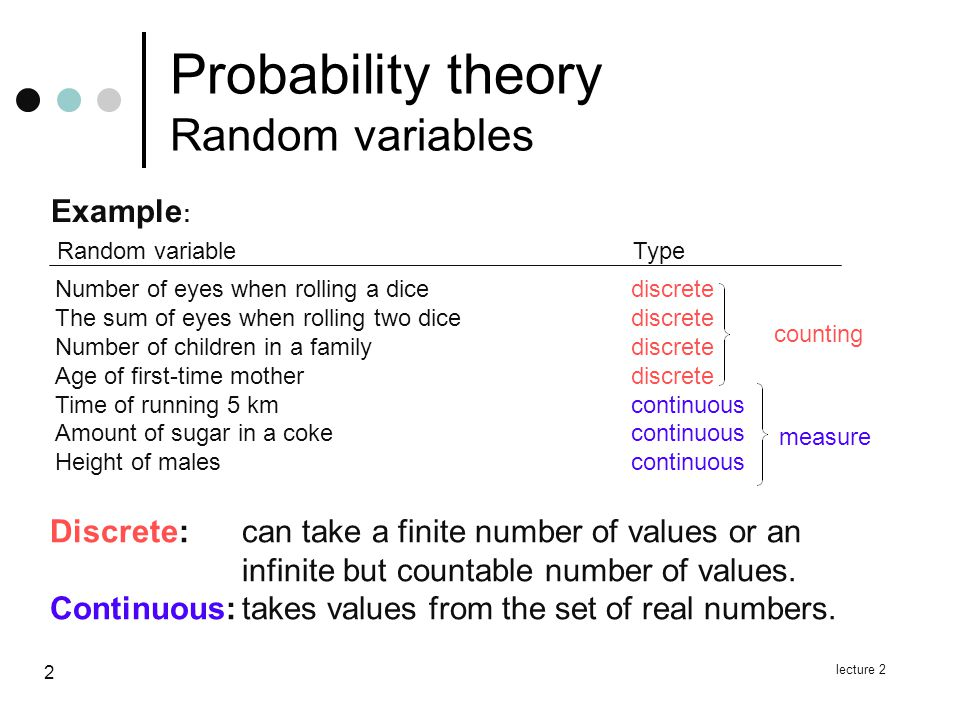 lecture 2 2 Probability theory Random variables Example : Random variableType Number of eyes when rolling a dicediscrete The sum of eyes when rolling two dicediscrete Number of children in a familydiscrete Age of first-time motherdiscrete Time of running 5 kmcontinuous Amount of sugar in a cokecontinuous Height of malescontinuous counting measure Discrete: can take a finite number of values or an infinite but countable number of values.
