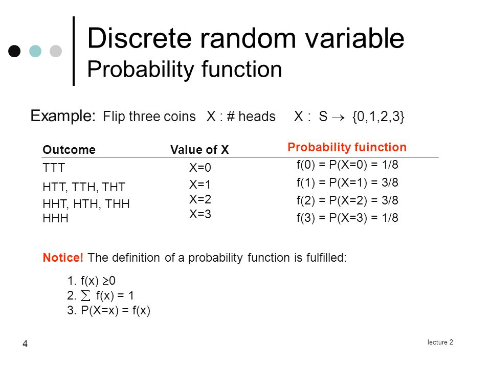 lecture 2 4 Discrete random variable Probability function Example: Flip three coins X : # heads X : S  {0,1,2,3} Probability fuinction f(0) = P(X=0) = 1/8 f(1) = P(X=1) = 3/8 f(2) = P(X=2) = 3/8 f(3) = P(X=3) = 1/8 Value of X X=0 X=1 X=2 X=3 Outcome TTT HTT, TTH, THT HHT, HTH, THH HHH Notice.