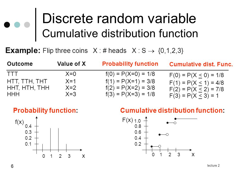 lecture 2 6 Discrete random variable Cumulative distribution function Example: Flip three coins X : # heads X : S  {0,1,2,3} Cumulative dist.