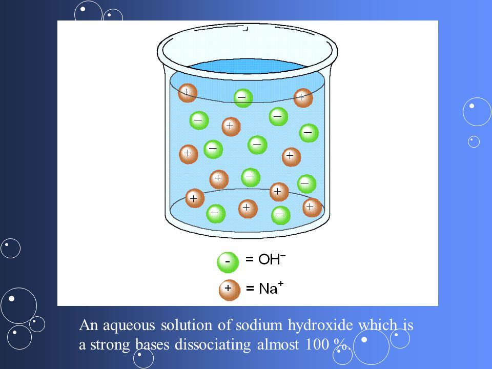 An aqueous solution of sodium hydroxide which is a strong bases dissociating almost 100 %.