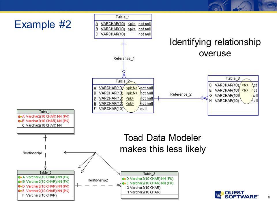Best Of toad Data Modeler Download