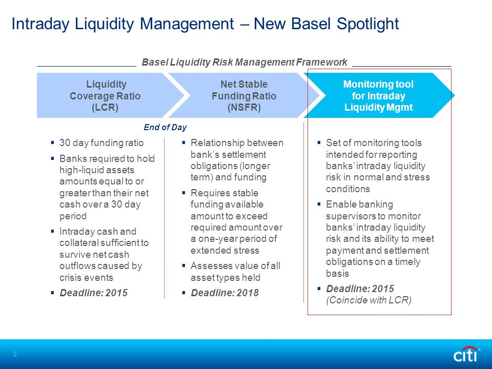 1972a7359a64d 2 2 Intraday Liquidity Management – New Basel Spotlight Liquidity Coverage  Ratio (LCR) Net Stable Funding Ratio (NSFR) Monitoring tool for Intraday ...
