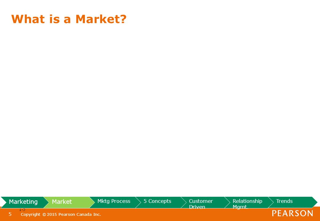 5 Copyright © 2015 Pearson Canada Inc. 1-5 What is a Market.