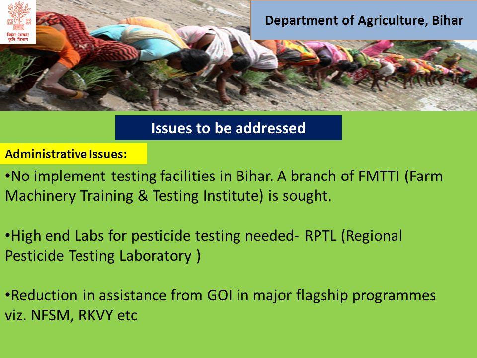Department of Agriculture, Bihar Agriculture Scenario in