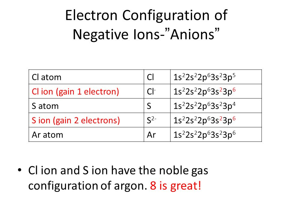 Electron Configuration of Negative Ions- Anions Cl ion and S ion have the noble gas configuration of argon.