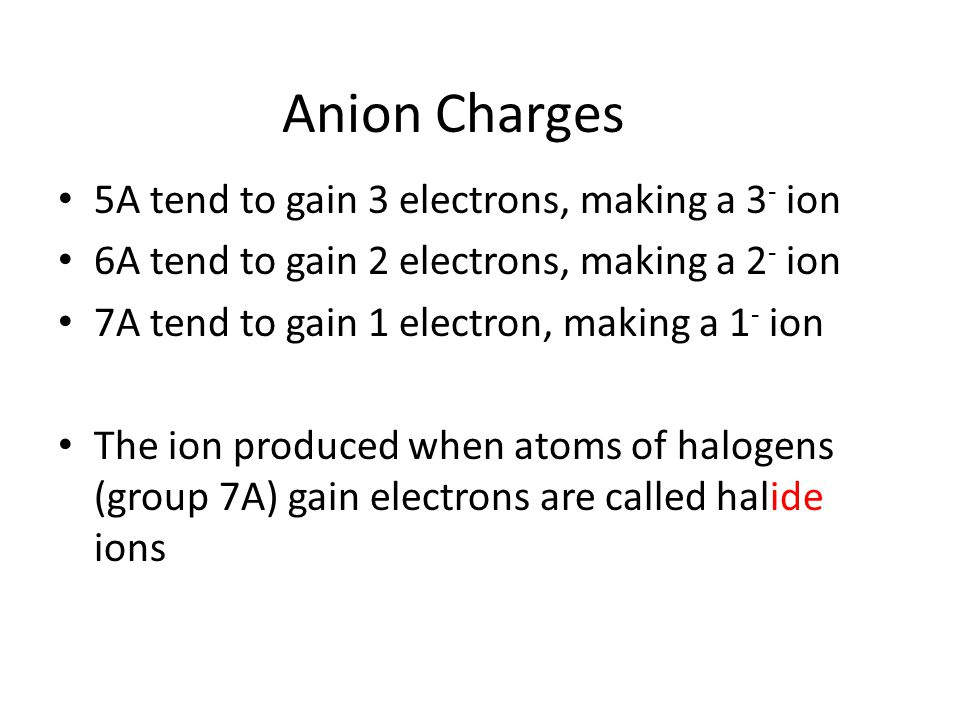 Anion Charges 5A tend to gain 3 electrons, making a 3 - ion 6A tend to gain 2 electrons, making a 2 - ion 7A tend to gain 1 electron, making a 1 - ion The ion produced when atoms of halogens (group 7A) gain electrons are called halide ions