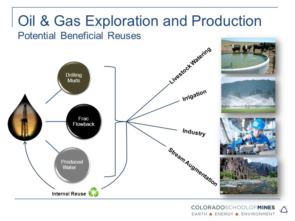 Oil & Gas Exploration and Production Potential Beneficial Reuses Livestock Watering Irrigation Industry Stream Augmentation Internal Reuse