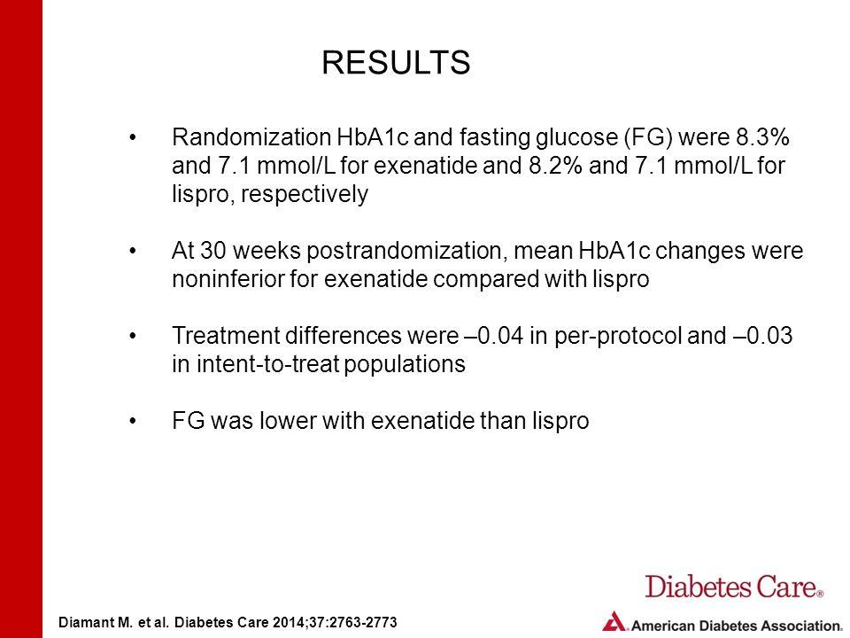 7.1 mmol l diabetes