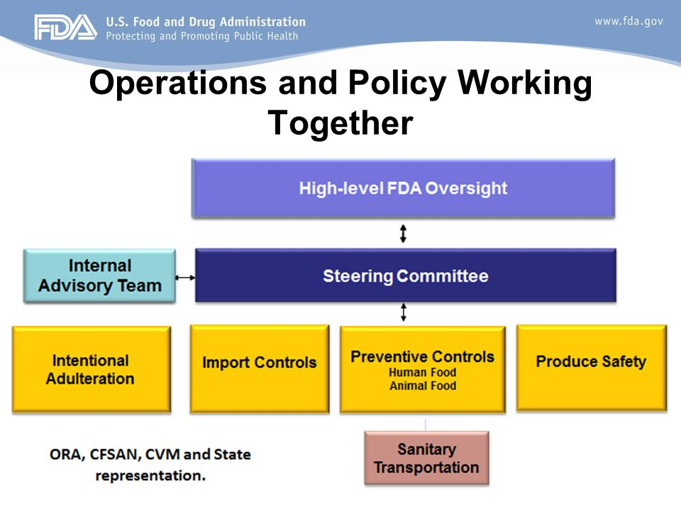 Operations and Policy Working Together