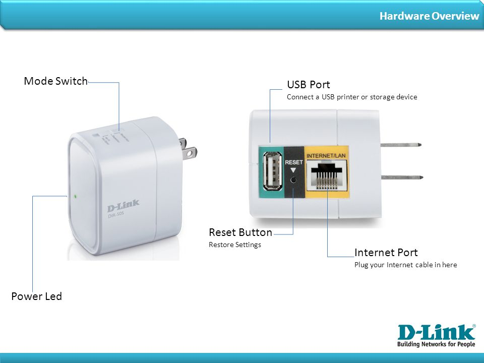 Hardware Overview Mode Switch USB Port Connect a USB printer or storage device Reset Button Restore Settings Internet Port Plug your Internet cable in here Power Led
