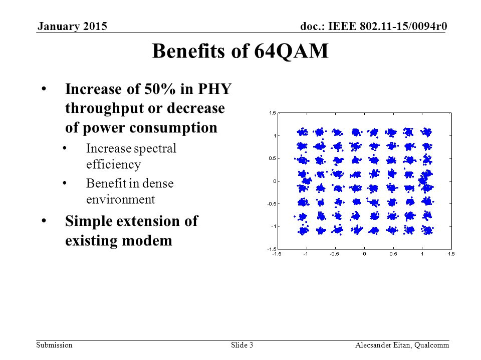 Submission doc.: IEEE /0094r0January 2015 Alecsander Eitan, QualcommSlide 3 Benefits of 64QAM Increase of 50% in PHY throughput or decrease of power consumption Increase spectral efficiency Benefit in dense environment Simple extension of existing modem