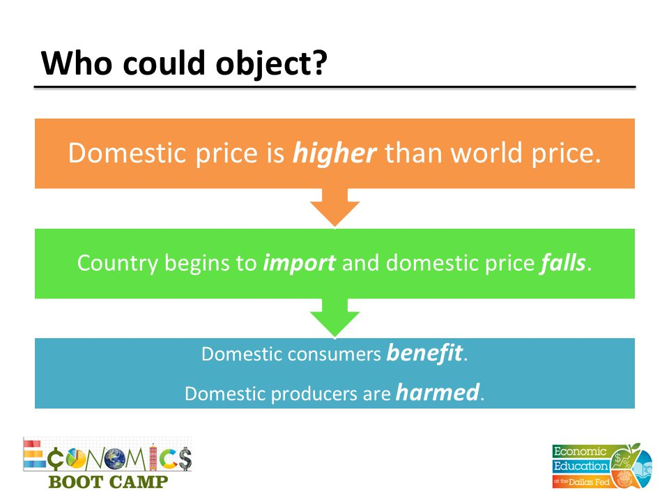 Who could object. Domestic consumers benefit. Domestic producers are harmed.