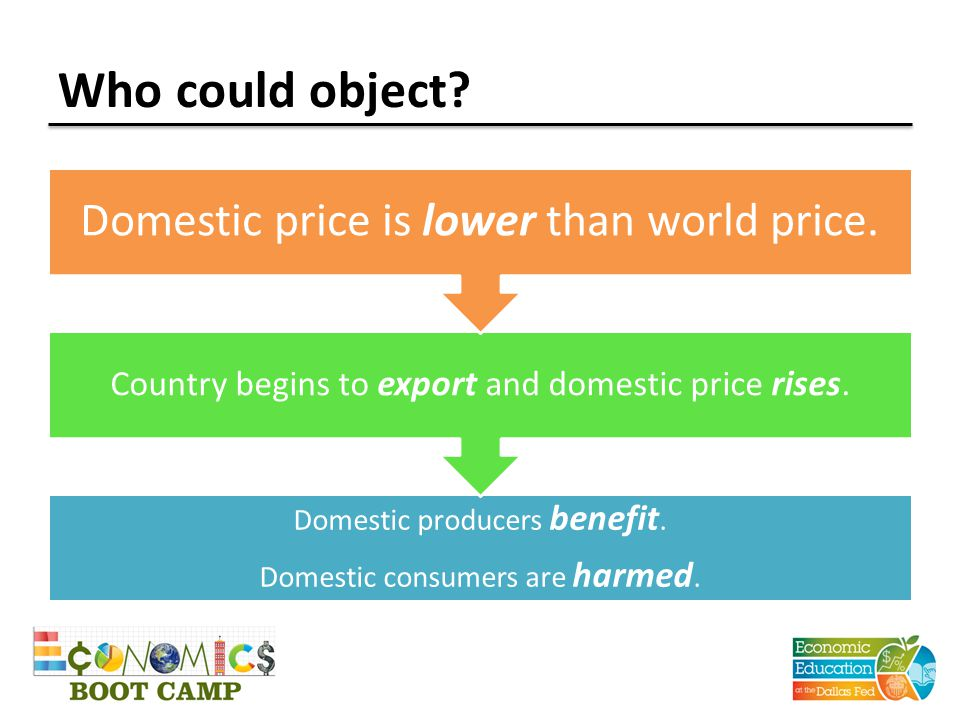 Who could object. Domestic producers benefit. Domestic consumers are harmed.