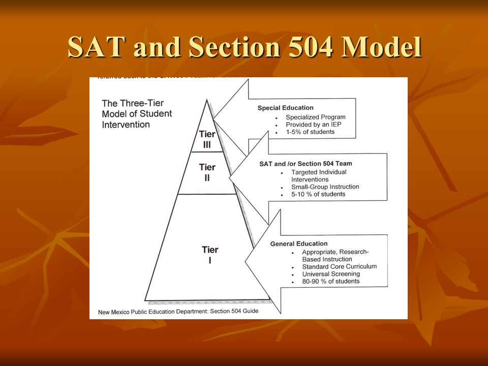 SAT and Section 504 Model
