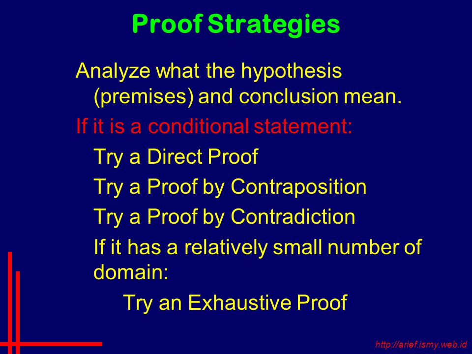 Proof Strategies Analyze what the hypothesis (premises) and conclusion mean.