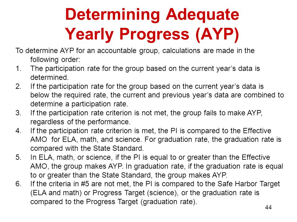 44 Determining Adequate Yearly Progress (AYP) To determine AYP for an accountable group, calculations are made in the following order: 1.The participation rate for the group based on the current year's data is determined.