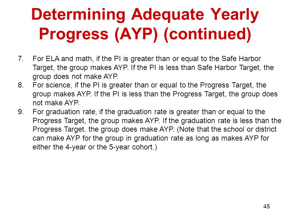 45 Determining Adequate Yearly Progress (AYP) (continued) 7.For ELA and math, if the PI is greater than or equal to the Safe Harbor Target, the group makes AYP.