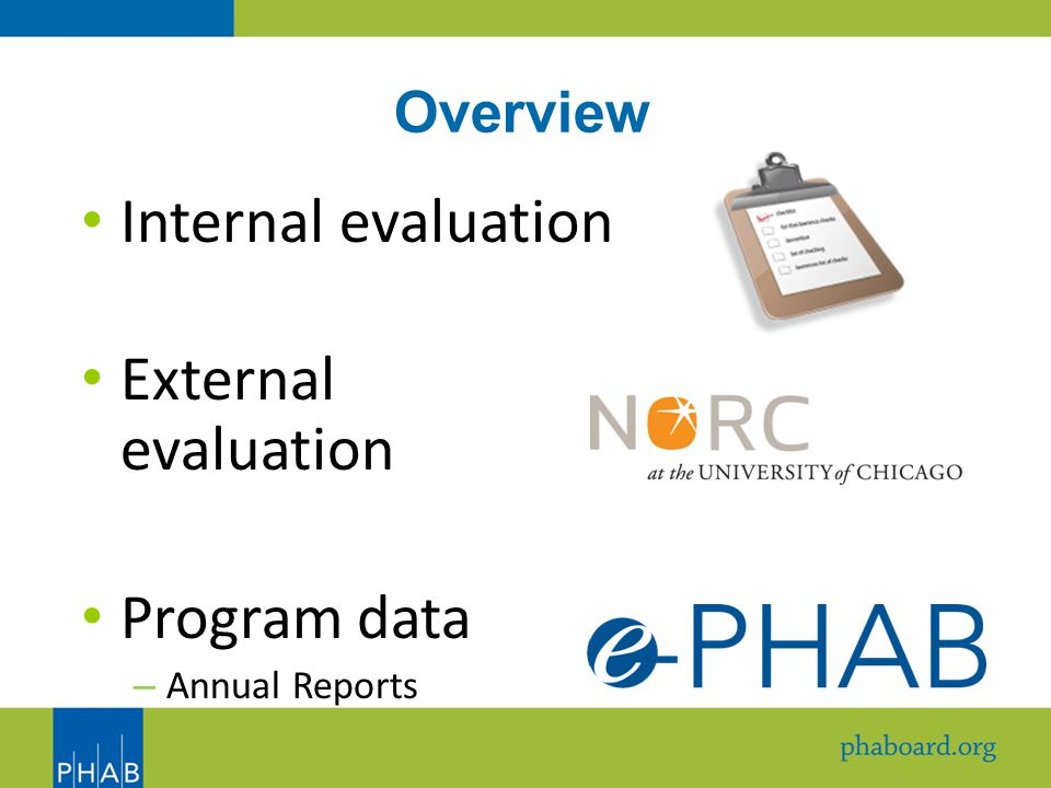 Overview Internal evaluation External evaluation Program data – Annual Reports