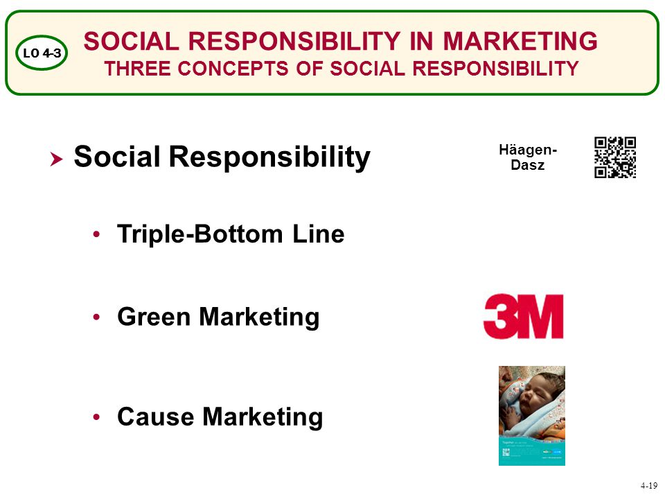 SOCIAL RESPONSIBILITY IN MARKETING THREE CONCEPTS OF SOCIAL RESPONSIBILITY LO 4-3  Social Responsibility Green Marketing Cause Marketing Triple-Bottom Line Häagen- Dasz 4-19