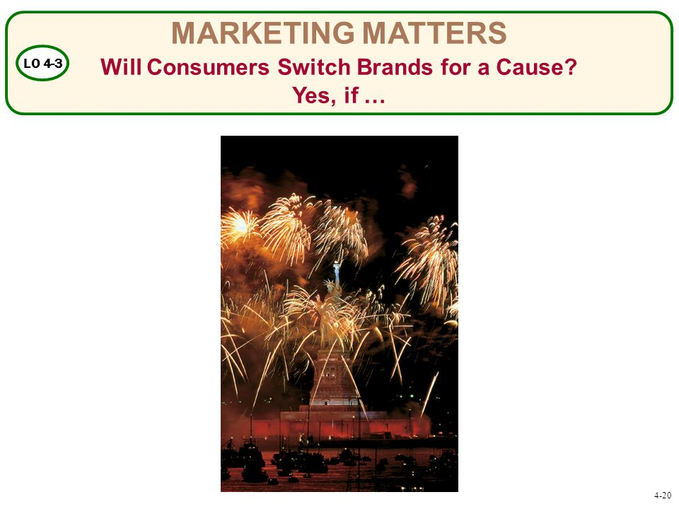 MARKETING MATTERS Will Consumers Switch Brands for a Cause Yes, if … LO