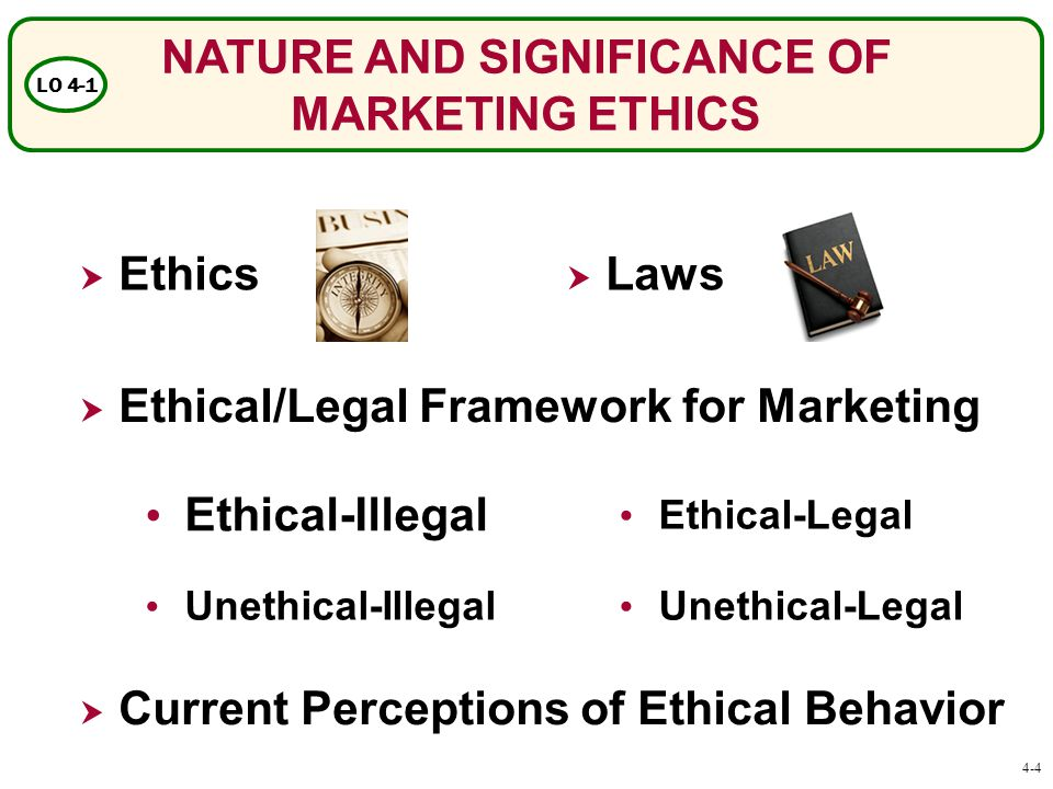 NATURE AND SIGNIFICANCE OF MARKETING ETHICS LO 4-1 Ethical-Illegal Unethical-Illegal Ethical-Legal Unethical-Legal  Ethics  Laws  Ethical/Legal Framework for Marketing  Current Perceptions of Ethical Behavior 4-4