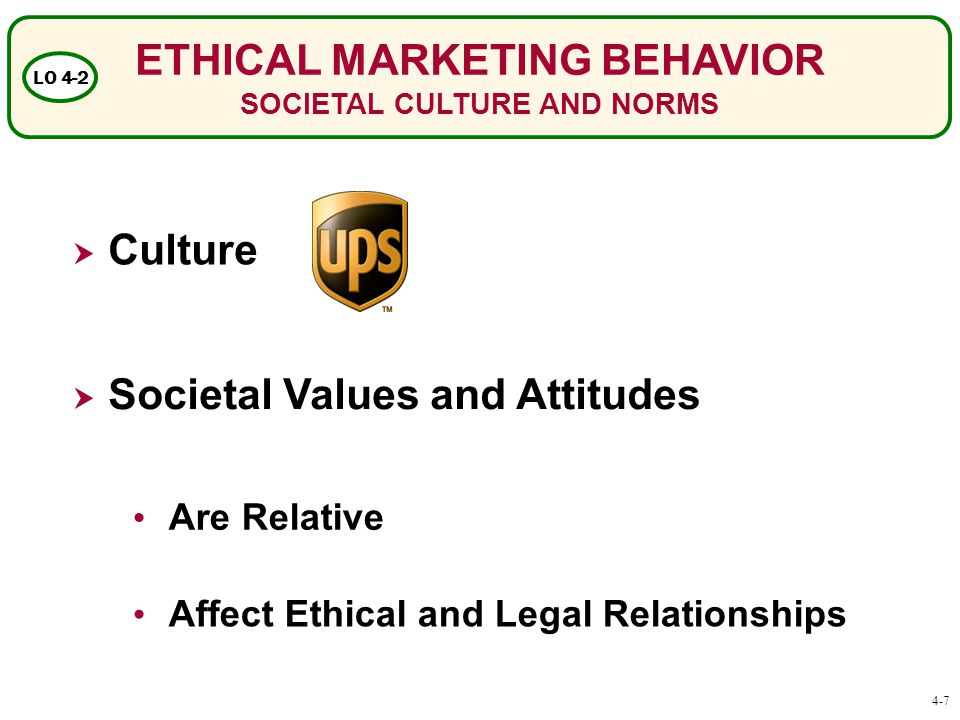 ETHICAL MARKETING BEHAVIOR SOCIETAL CULTURE AND NORMS LO 4-2 Are Relative Affect Ethical and Legal Relationships  Culture  Societal Values and Attitudes 4-7