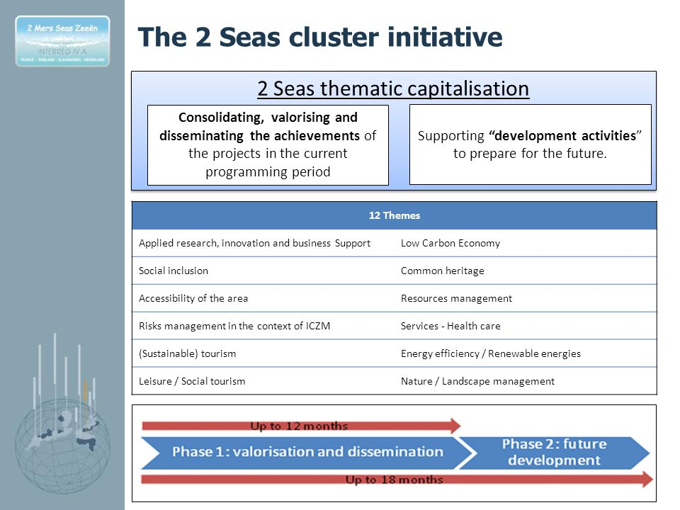 The 2 Seas cluster initiative 2 Seas thematic capitalisation Consolidating, valorising and disseminating the achievements of the projects in the current programming period Supporting development activities to prepare for the future.