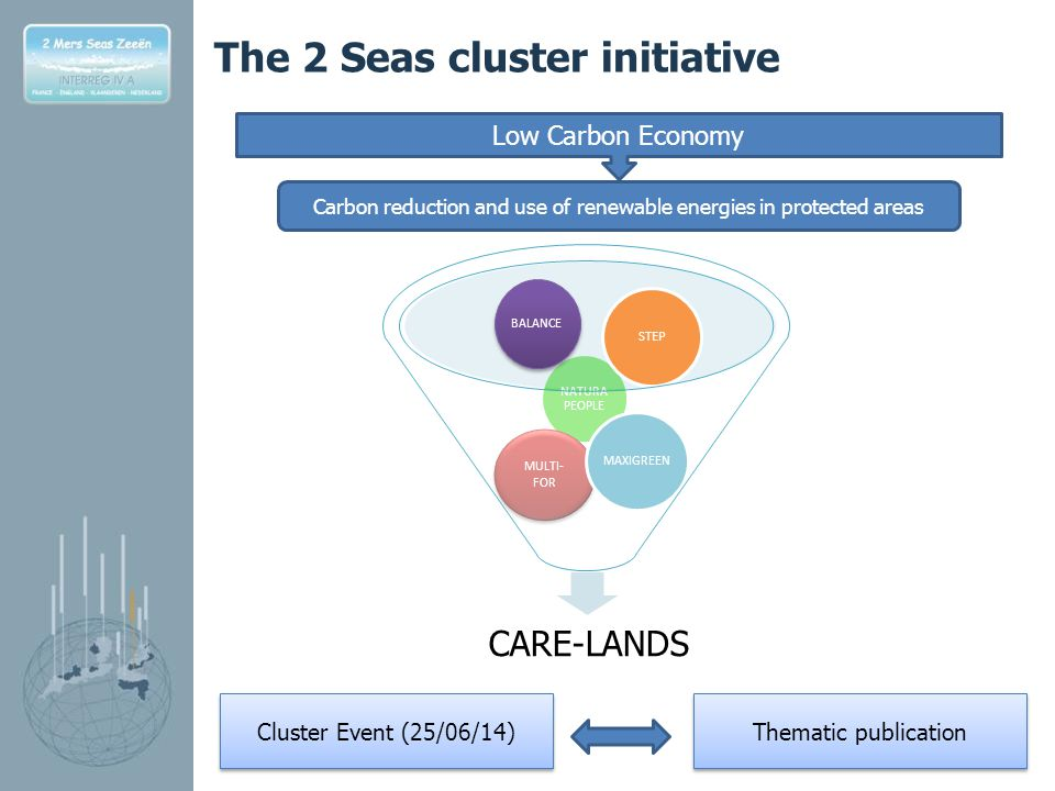 NATURA PEOPLE MULTI- FOR CARE-LANDS MAXIGREEN BALANCE STEP The 2 Seas cluster initiative Low Carbon Economy Carbon reduction and use of renewable energies in protected areas Cluster Event (25/06/14) Thematic publication