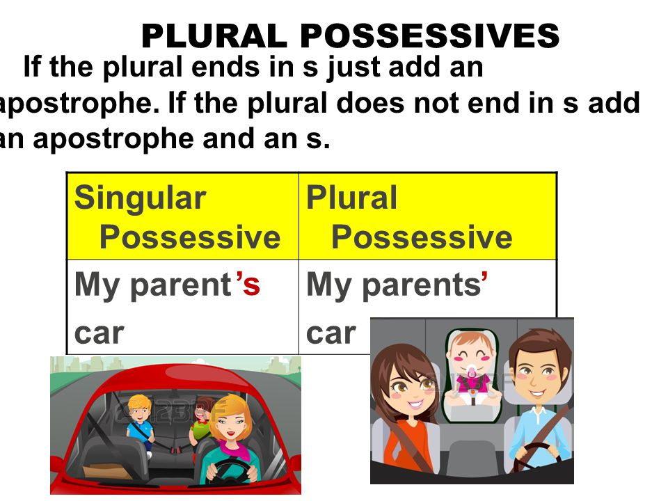 PLURAL POSSESSIVES If the plural ends in s just add an apostrophe.