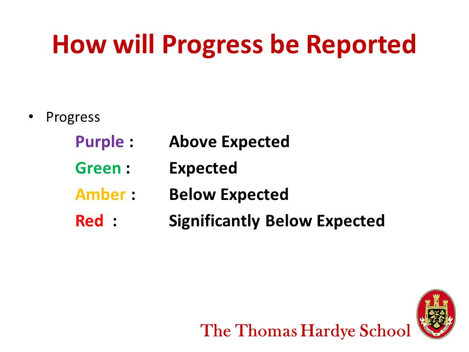 How will Progress be Reported Progress Purple : Above Expected Green : Expected Amber : Below Expected Red : Significantly Below Expected The Thomas Hardye School
