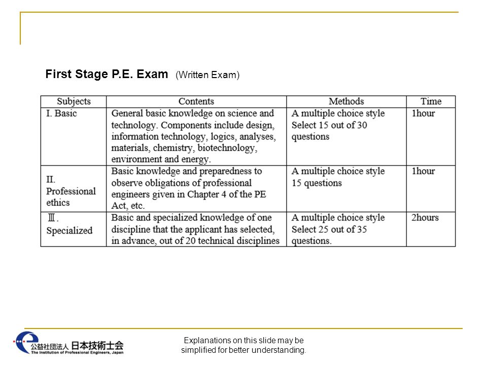 P E (Jp) Examination Dec The Institution of Professional Engineers