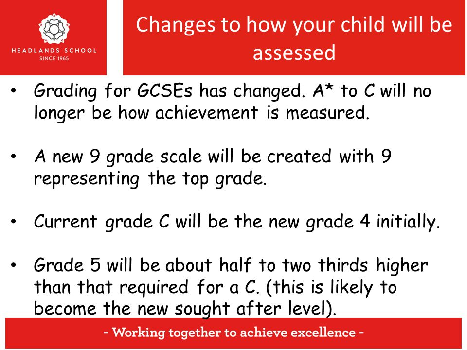 Changes to how your child will be assessed Grading for GCSEs has changed.