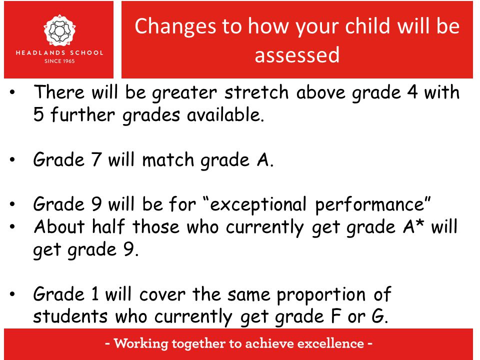 Changes to how your child will be assessed There will be greater stretch above grade 4 with 5 further grades available.