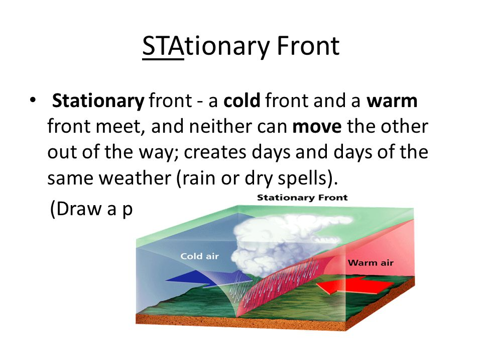 Stationary front - a cold front and a warm front meet, and neither can move the other out of the way; creates days and days of the same weather (rain or dry spells).
