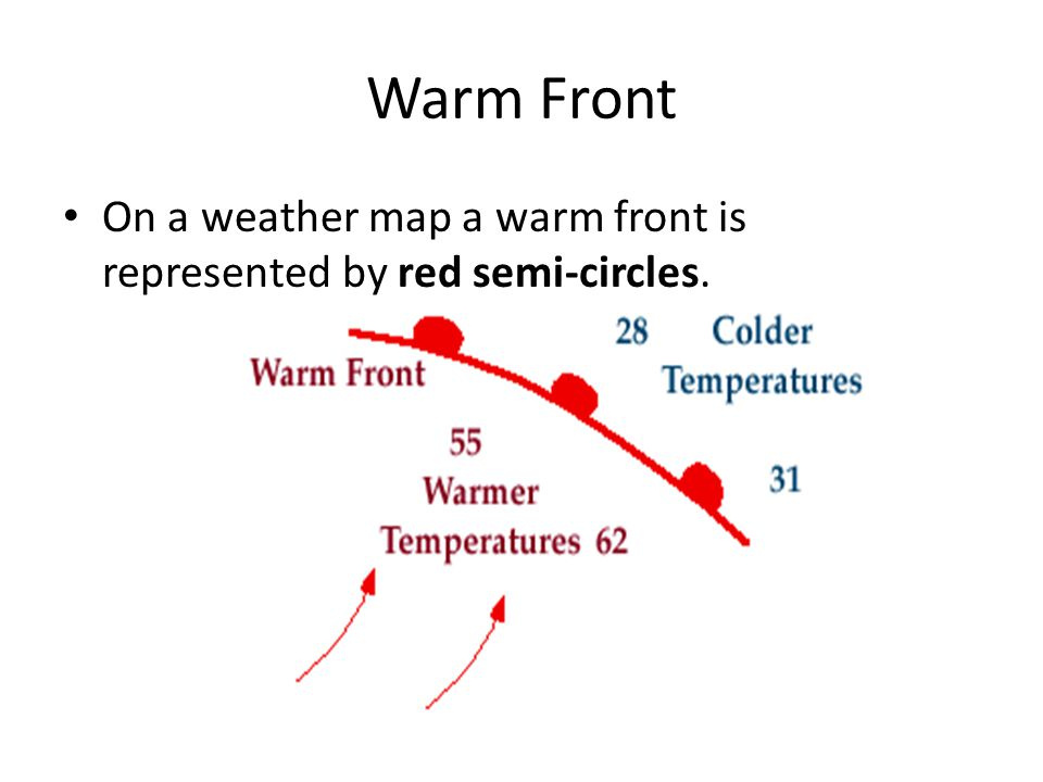 On a weather map a warm front is represented by red semi-circles. Warm Front