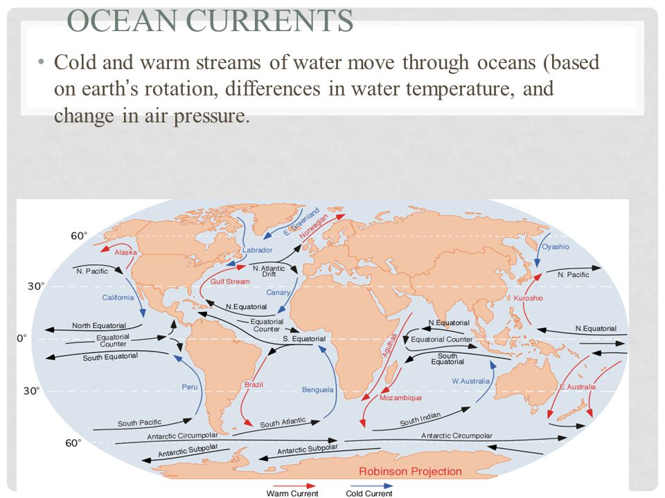 OCEAN CURRENTS Cold and warm streams of water move through oceans (based on earth's rotation, differences in water temperature, and change in air pressure.