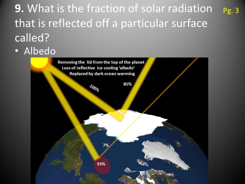 9. What is the fraction of solar radiation that is reflected off a particular surface called.