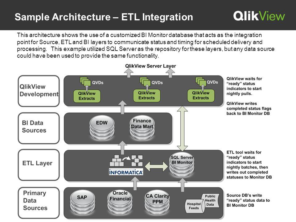 QlikView in the Enterprise BI Stack  Sample Architecture – Metadata