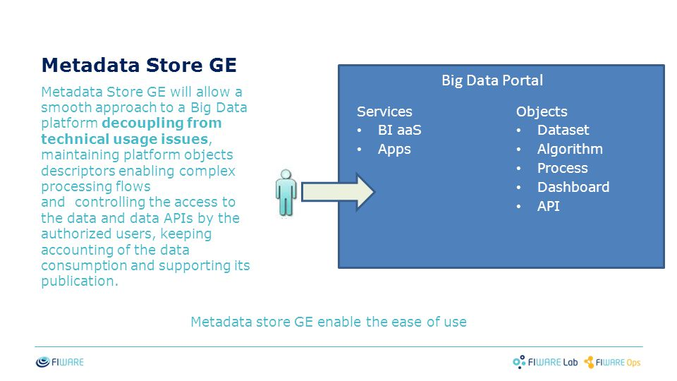 Metadata Store Management Platform GE Fabrizio Verroca, Roberto