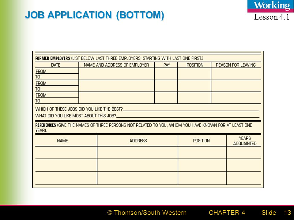 © Thomson/South-WesternSlideCHAPTER 413 JOB APPLICATION (BOTTOM) Lesson 4.1