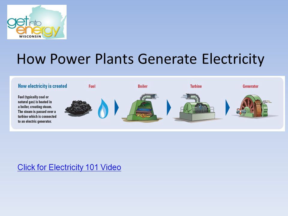 How Power Plants Generate Electricity Click for Electricity 101 Video