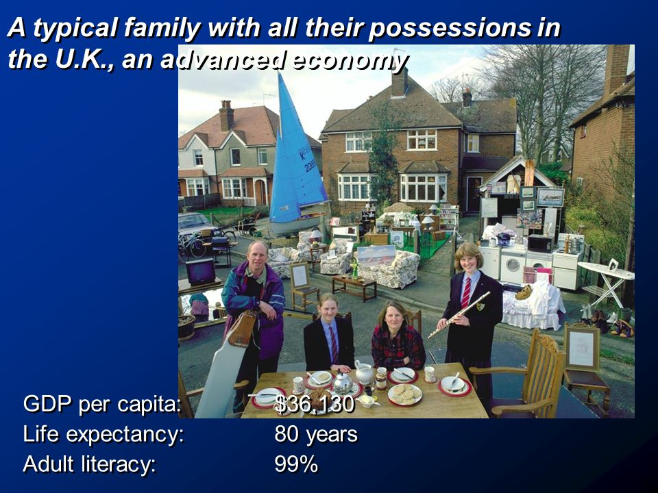 A typical family with all their possessions in the U.K., an advanced economy GDP per capita: $36,130 Life expectancy: 80 years Adult literacy: 99% GDP per capita: $36,130 Life expectancy: 80 years Adult literacy: 99%
